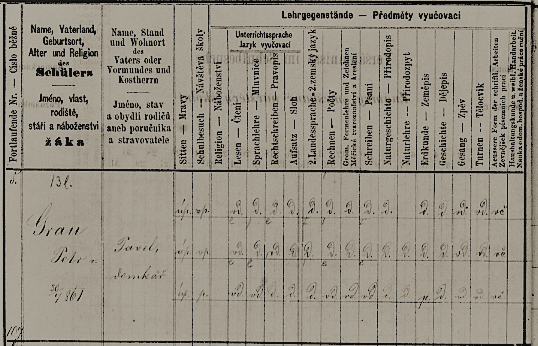 mestanska_skola_PetrGrau_1872-73 - 1