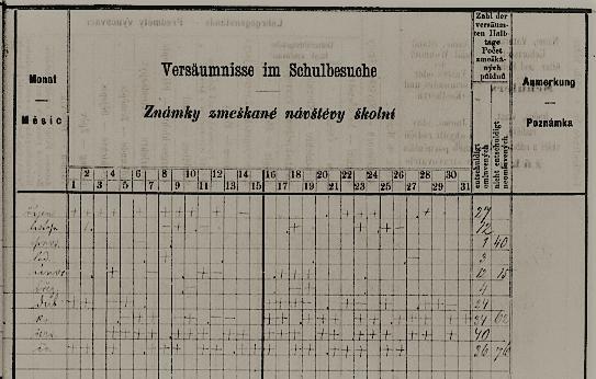 mestanska_skola_PetrGrau_1872-73 - 2